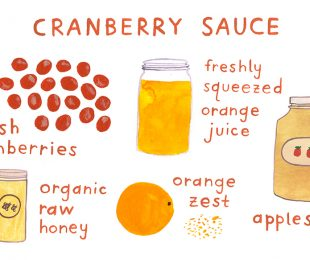 cranberrysauce2